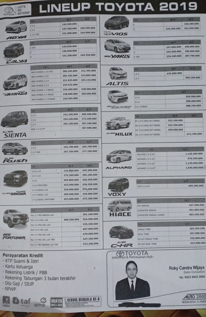 Harga Mobil Toyota By Roky